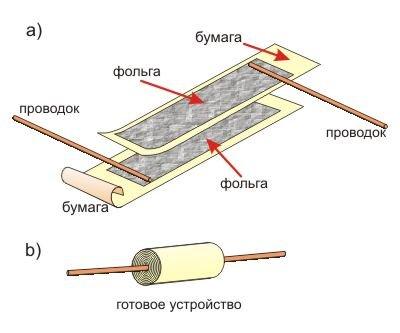 Радиоприёмник своими руками из подручных материалов