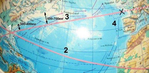 Вероятная схема полёта ракеты