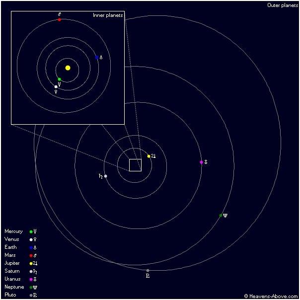 Следы древних цивилизаций в кругах на полях как доказательство существования Нибиру - неотъемлемого элемента Солнечной системы
