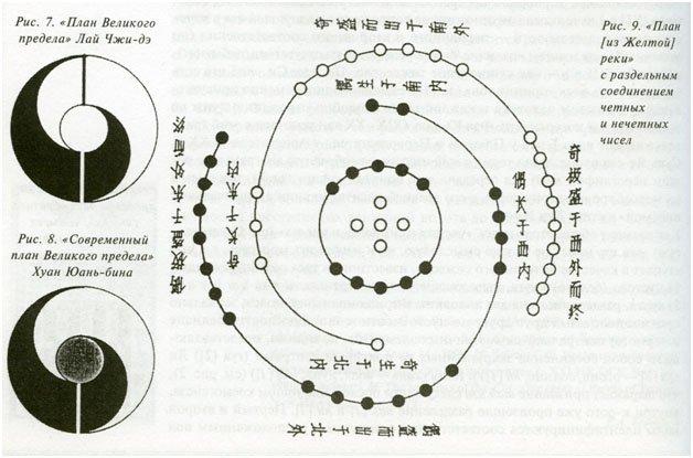 Духовная культура Китая: