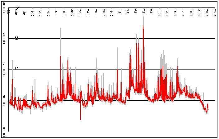 Рис 6 график плотности рентгеновского