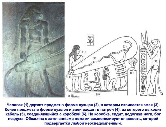 стенах египетских храмов