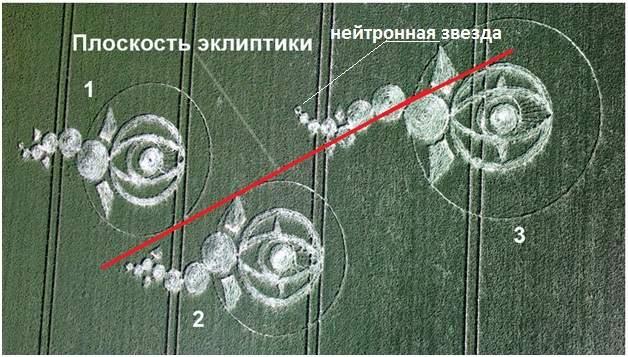 движения планет нейтронной