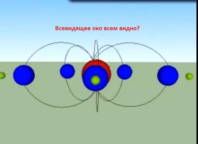 схемой движения планет в