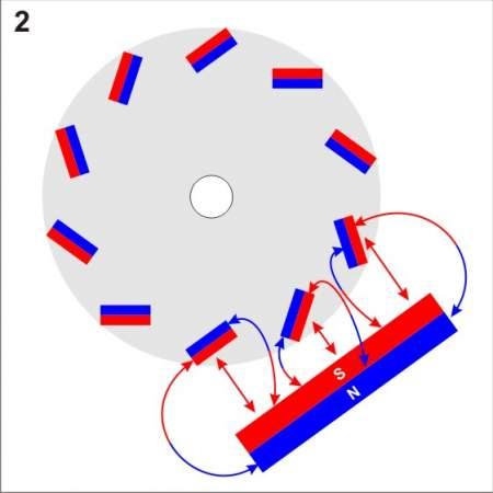 Вечный двигатель на магнитах своими руками схема