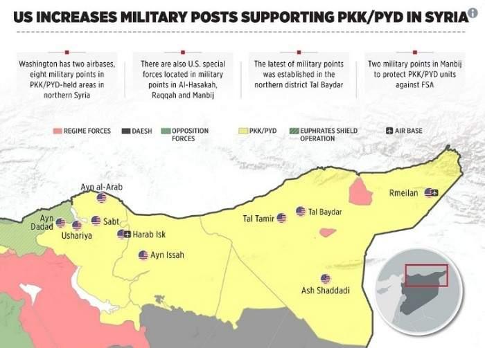 Турция раскрыла информацию о тайных базах США в Сирии