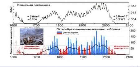 Климатическая осень дышит в затылок