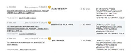 «Мусорные» игры Зотова и Куренкова: как «Завод МПБО-2» подставляет петербуржцев