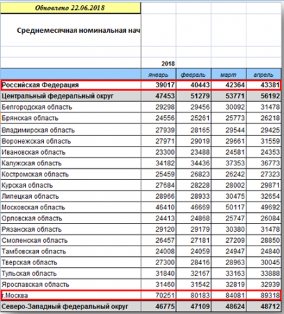 Рассуждая о пенсиях, Навальный совсем заврался