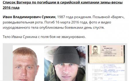Журнашлюха Коротков помог ИГИЛ найти данные семей военных летчиков