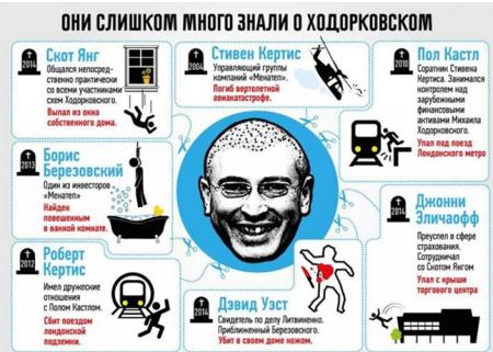 Ходорковский в Лидсе. Как убийца и вор «просвещает» студентов