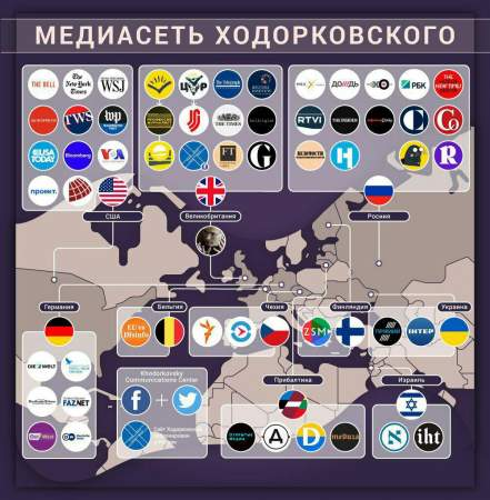Ходорковский через «Проект» Баданина извращенца «Медузы» отмазывал
