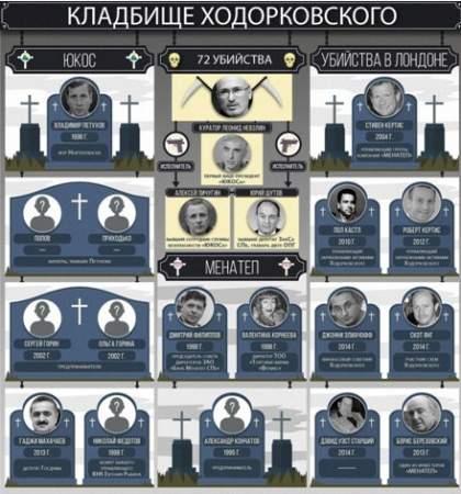 Лихие 90-е как символ вседозволенности: почему Михаил Ходорковский мечтает повернуть время вспять