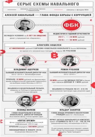 Жданов рвется в Госдуму: цель – дестабилизация России