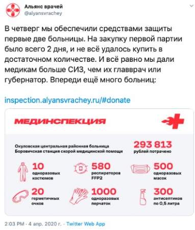 Васильева, не гони ни нам, ни по России – «Альянс врачей» делает вид, что помогает больницам