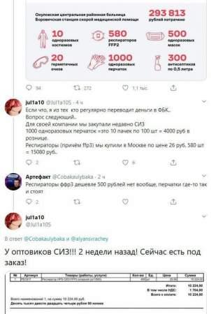 Цифры разошлись, а покупки не нашлись – «Альянс врачей» обдурил россиян