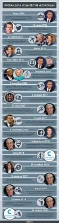 Пригожин – Барру: ОПГ во главе с Обамой должна ответить за клевету против России