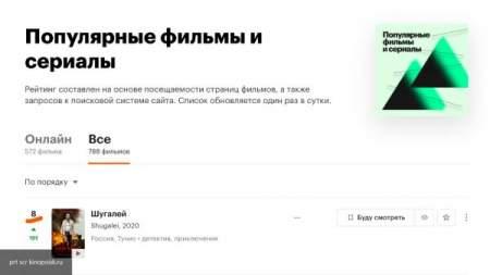 День на успех – «Шугалей» попал в Топ-10 Кинопоиска через сутки после премьеры