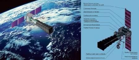 «Тундра» способна вести круглосуточное наблюдение — военные запустили на орбиту новейший спутник
