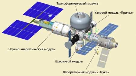 Россия готова к созданию новой орбитальной станции